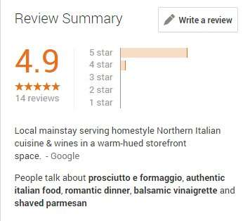 La Terrazza Italian Restaurant 4 point 9 star star Google rating