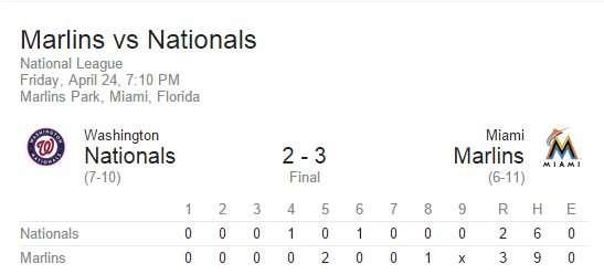 Marlins beat Nationals 3-2 April 24, 2015, Marlins Park, Miami, Florida