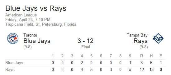 Rays beat Blue Jays 13-3, St Petersburg, FL Tropicana Field April 24, 2015